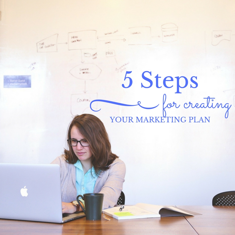 5 Steps for creating your marketing plan